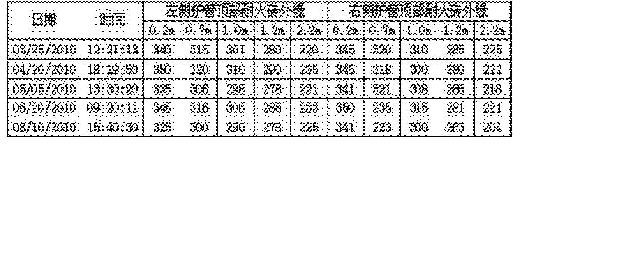 Figure CN102338471AD00062