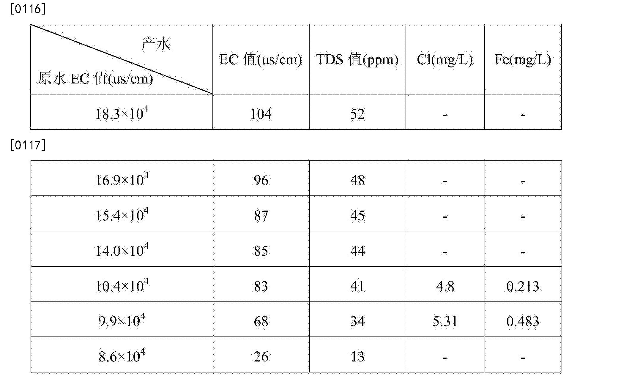 Figure CN206940495UD00121