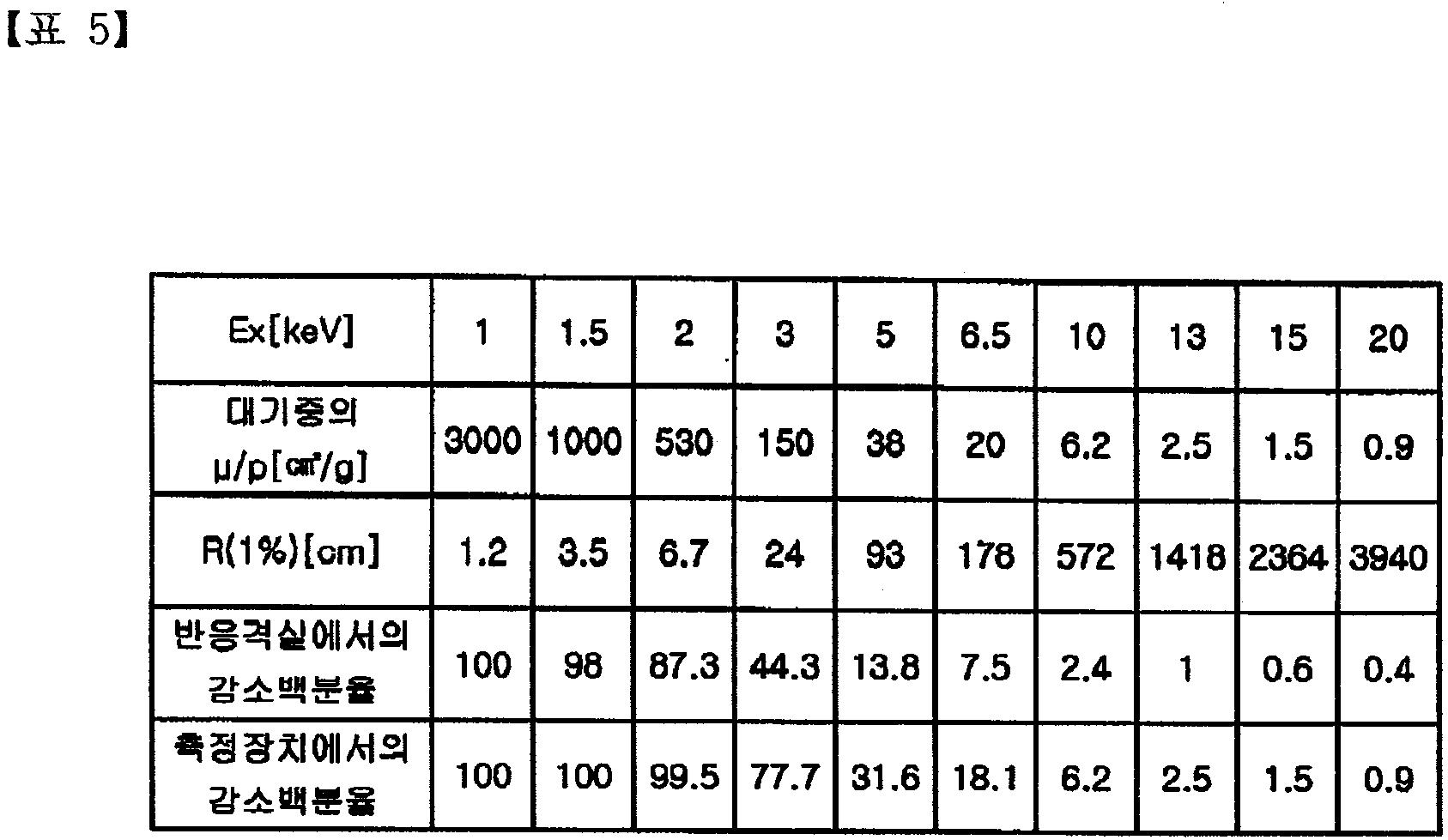 Figure 112000521634713-pat00005