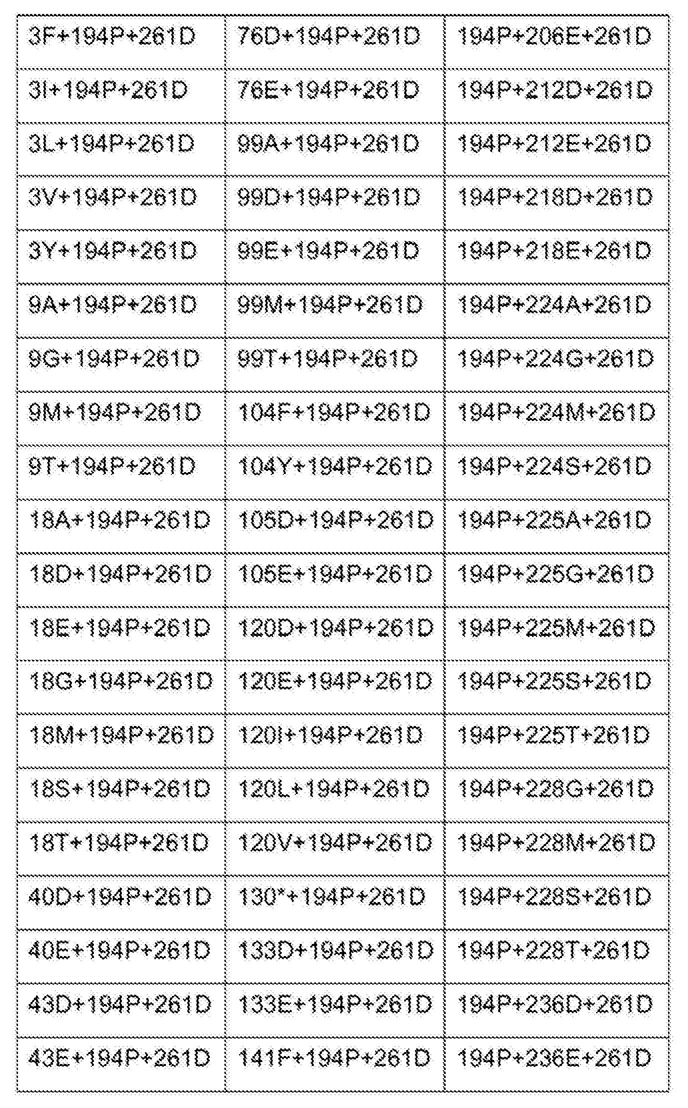 Figure CN105874067AD00191