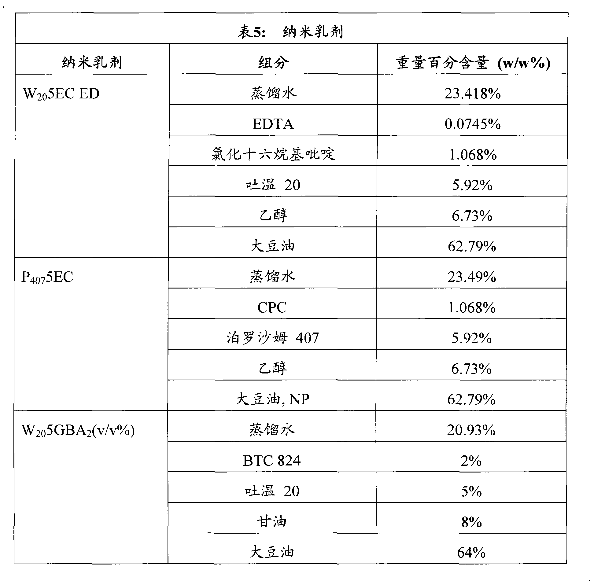 Figure CN102223876AD00901