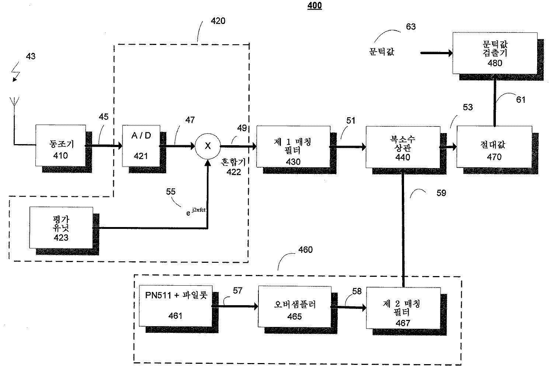 Figure R1020097020780