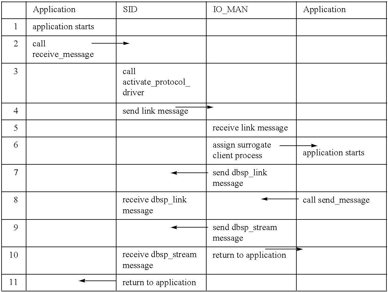 Figure US06615217-20030902-C00017