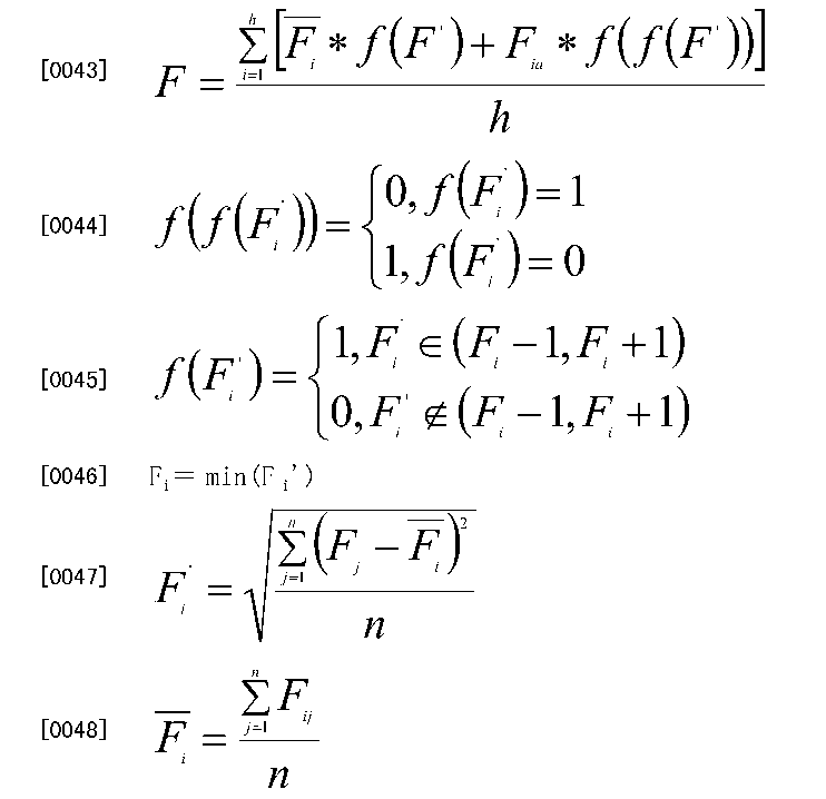 Figure CN104977464AD00071
