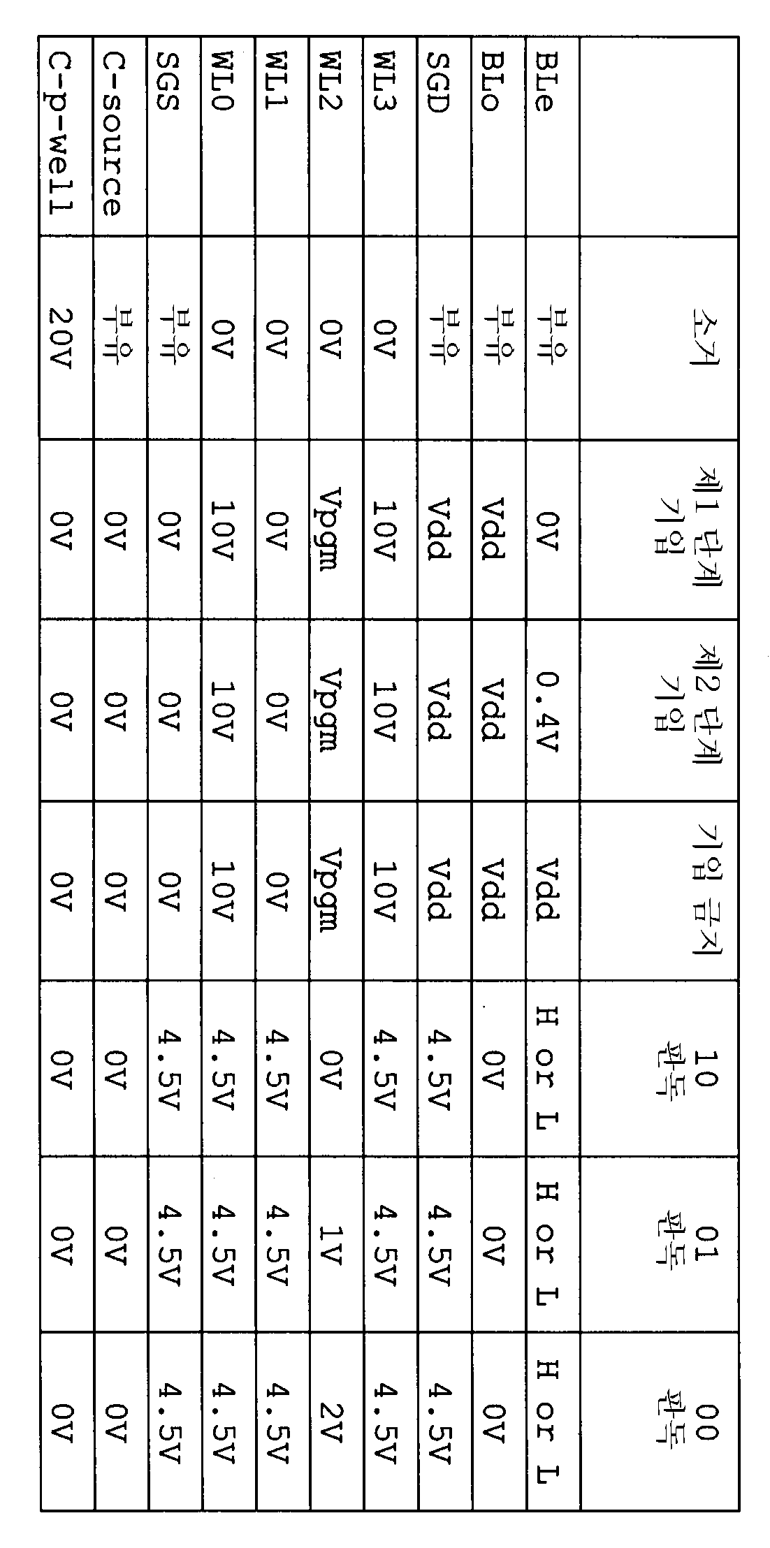 Figure 112004038659908-pat00002
