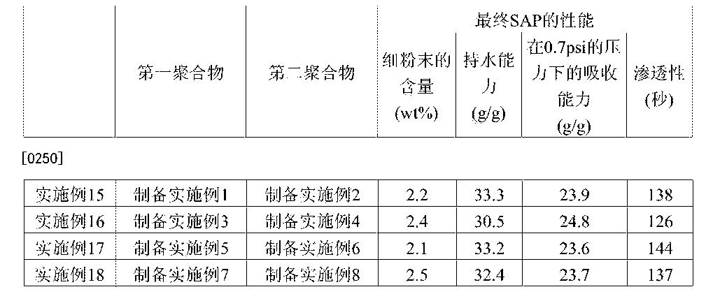 Figure CN104144973BD00221