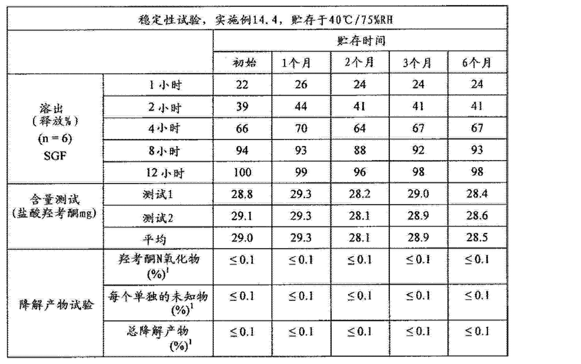 Figure CN102688241AD01001