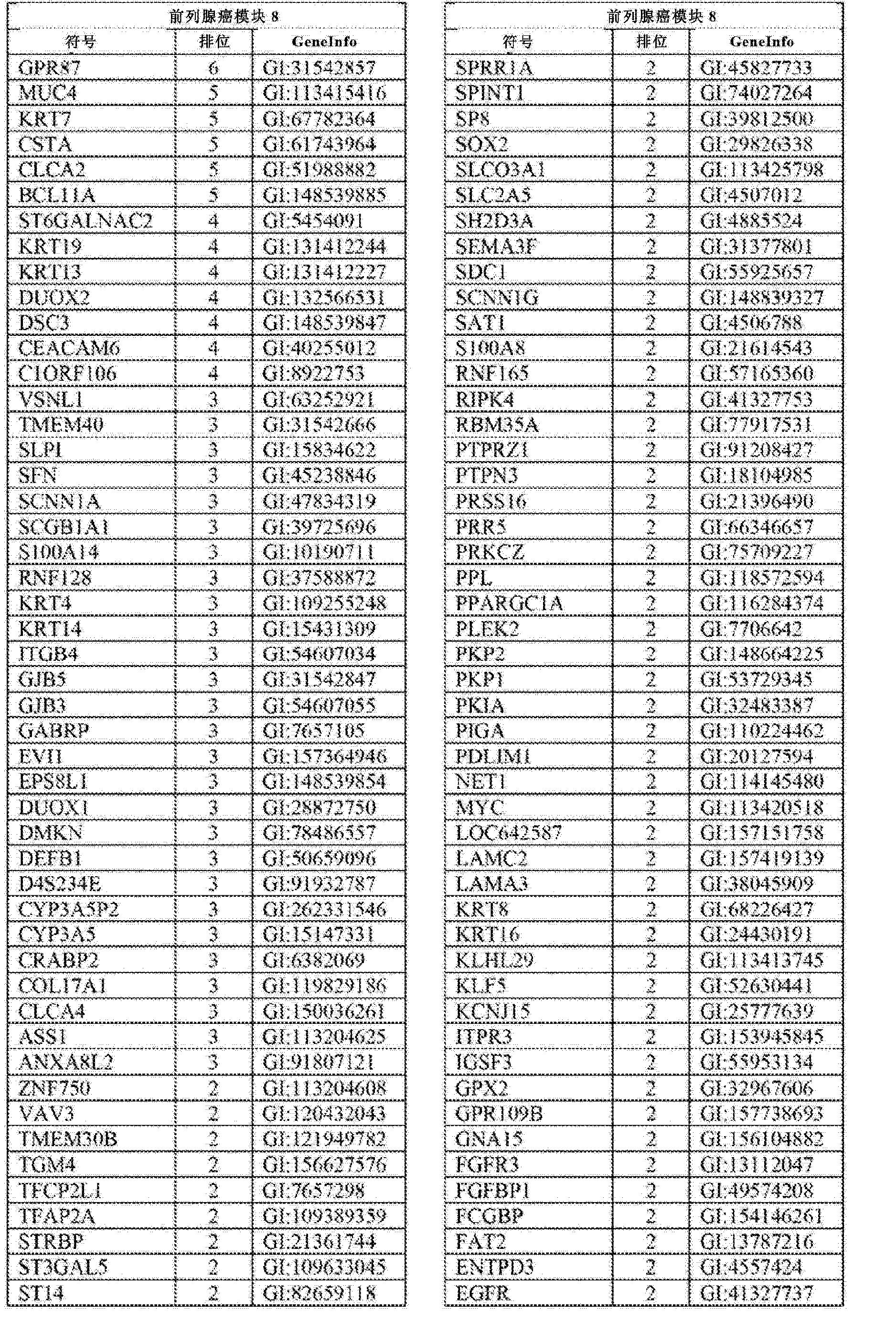 Figure CN102858999AD01521