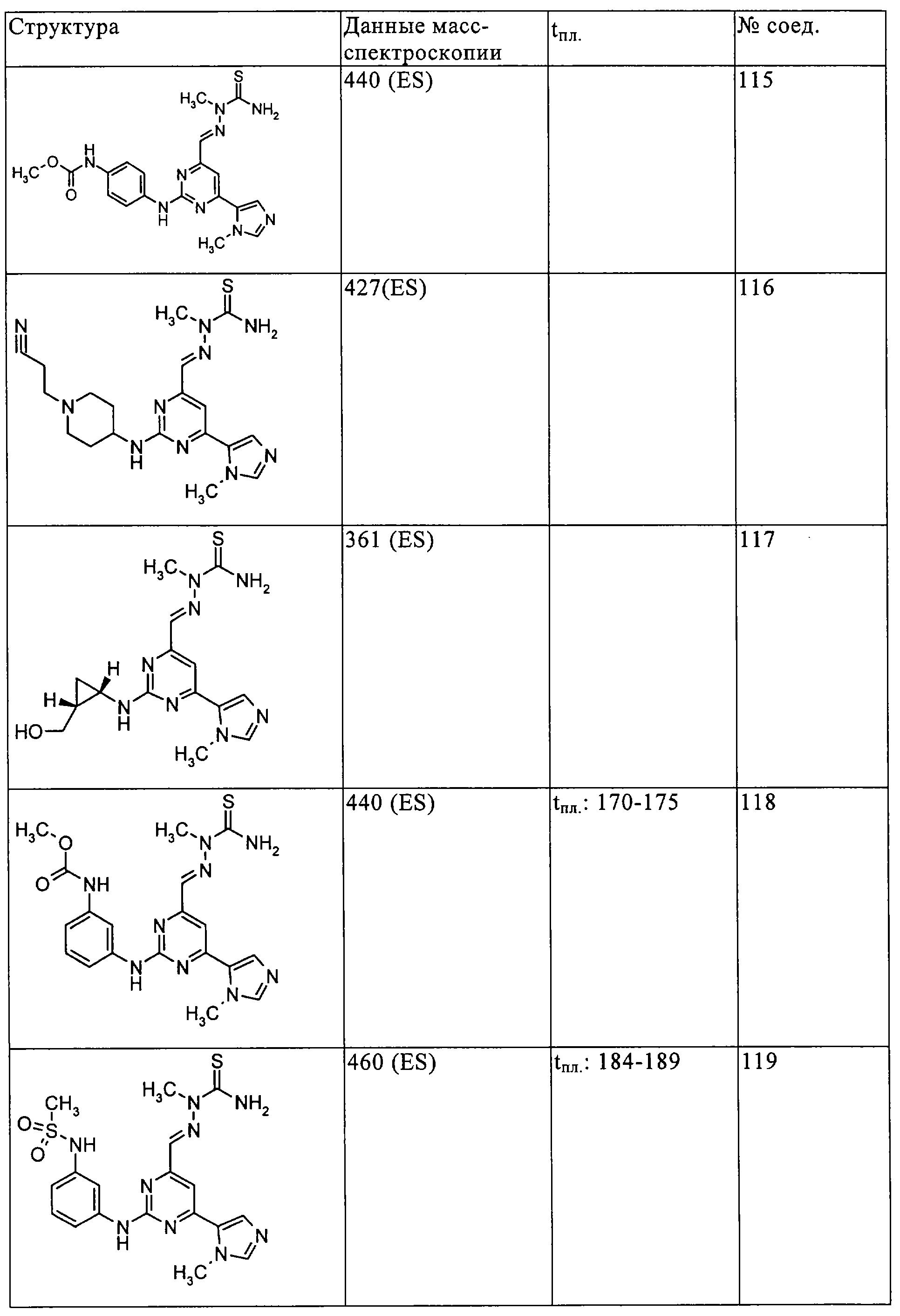 Figure 00000068