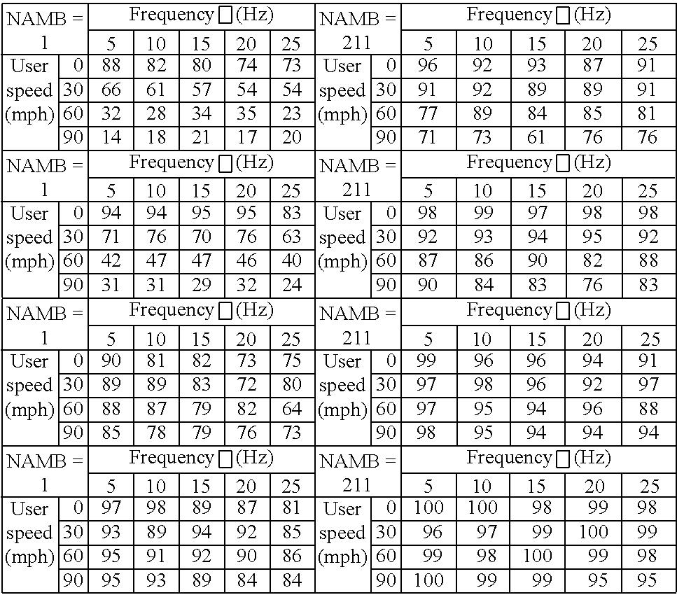 Figure US09030355-20150512-C00004