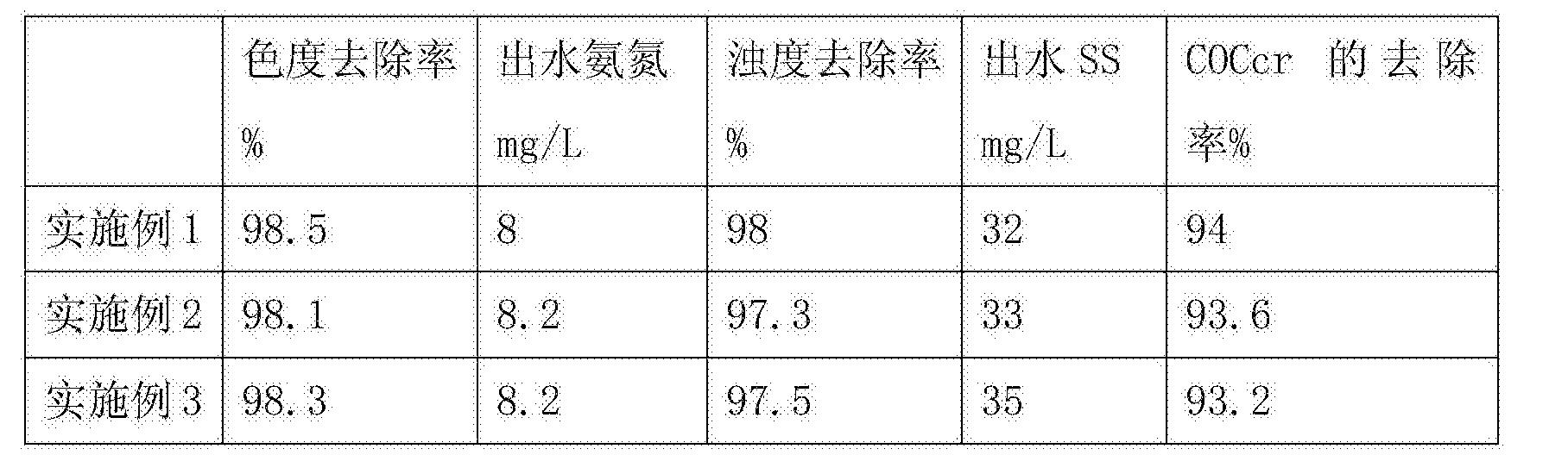 Figure CN107686138AD00051