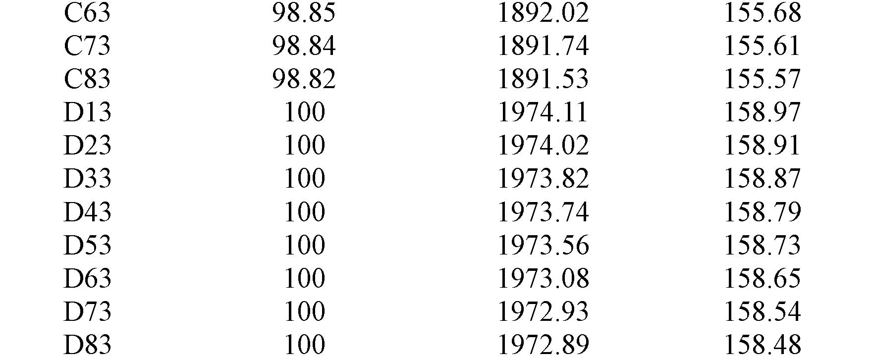 Figure CN101940177BD00121