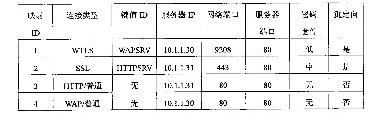 Figure CN102143160BD00151