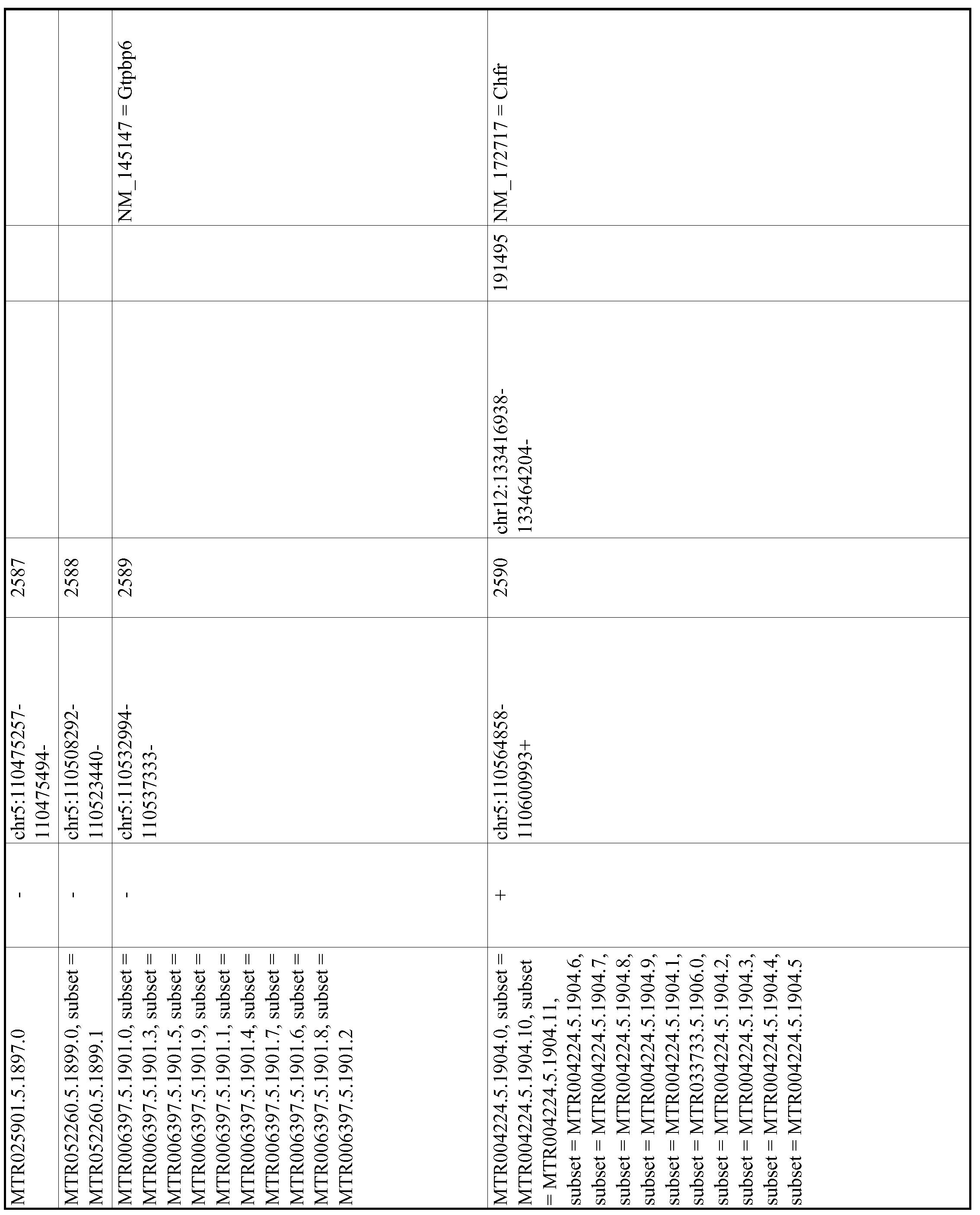 Figure imgf000545_0001