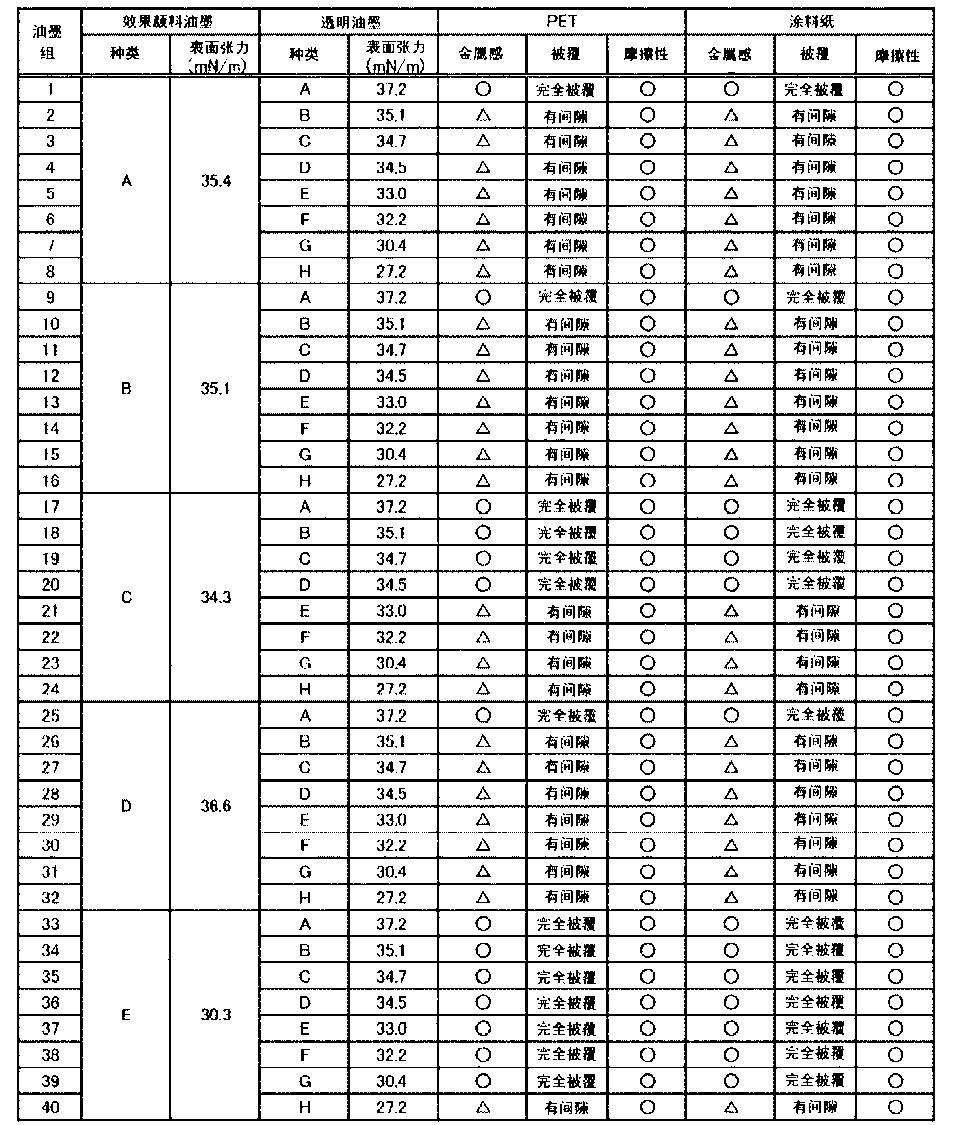 Figure CN103402781BD00481