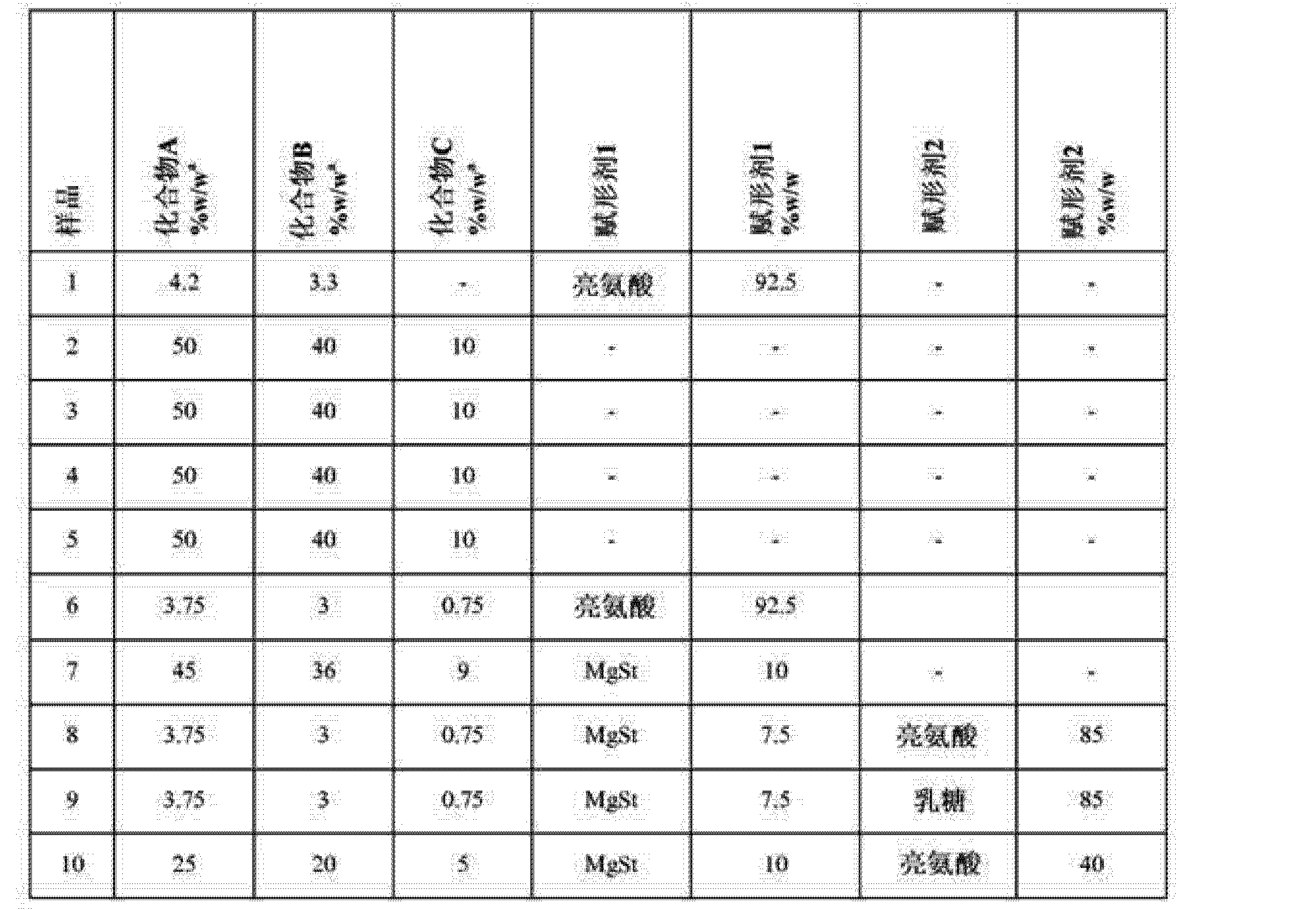 Figure CN104470503AD00171