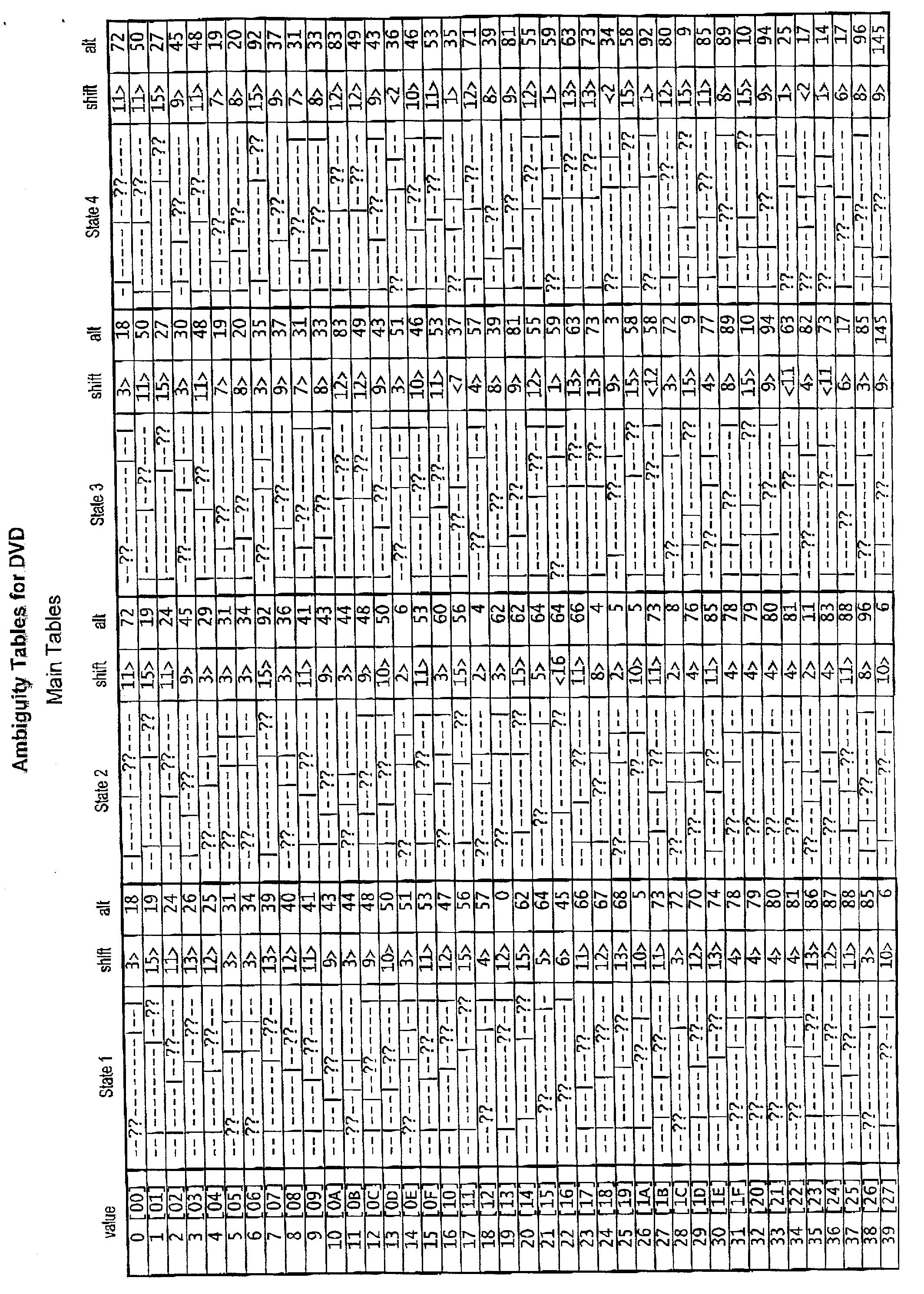 Figure US20020069389A1-20020606-P00002