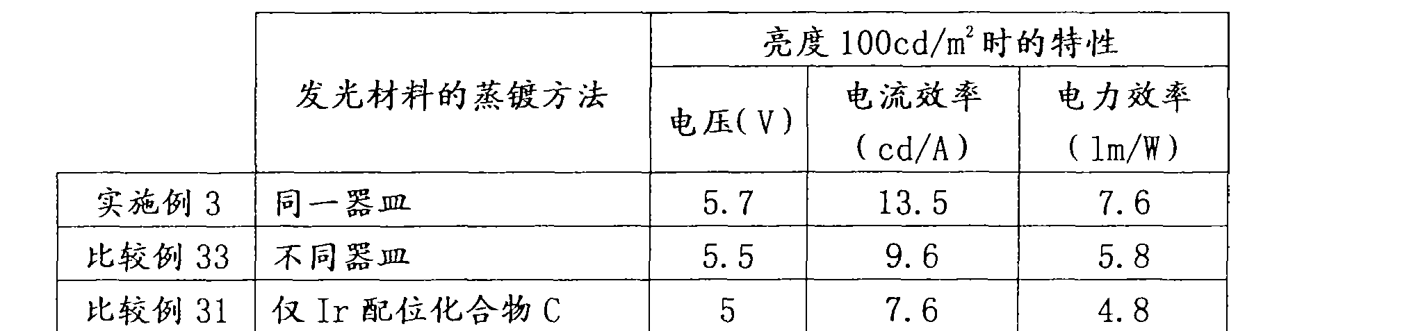 Figure CN101355141BD00132