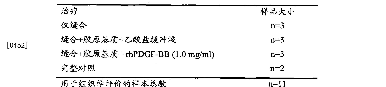 Figure CN102231992BD00512