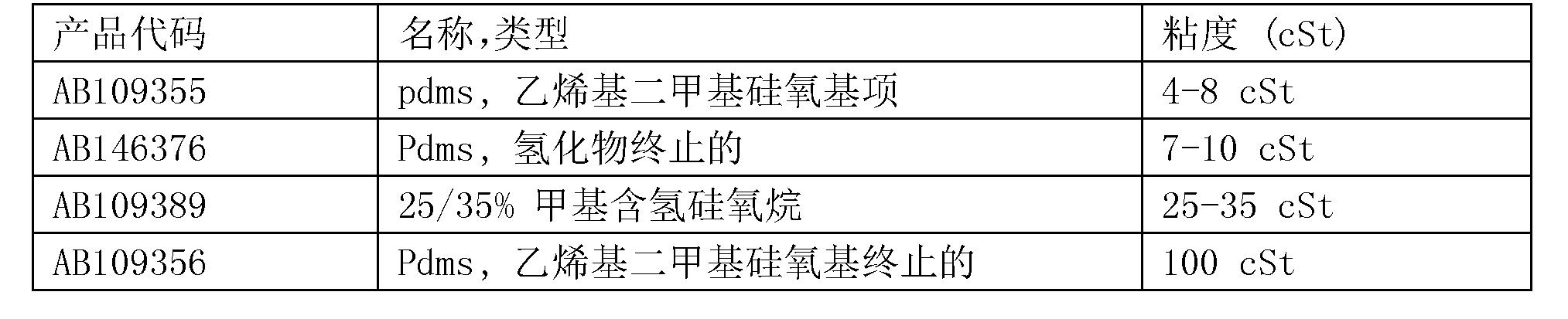 Figure CN104755586BD00281
