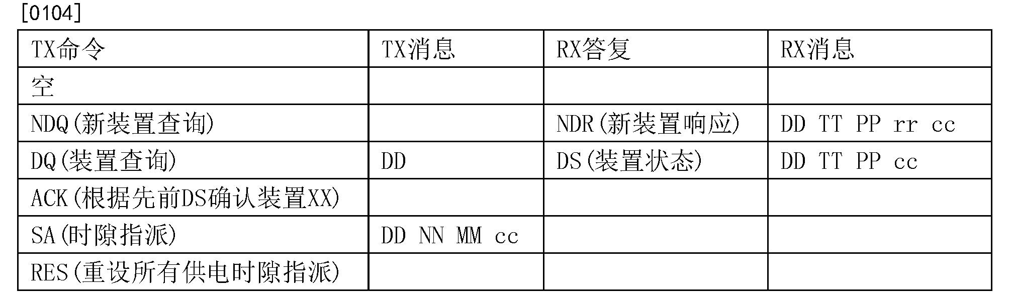 Figure CN105049088BD00151