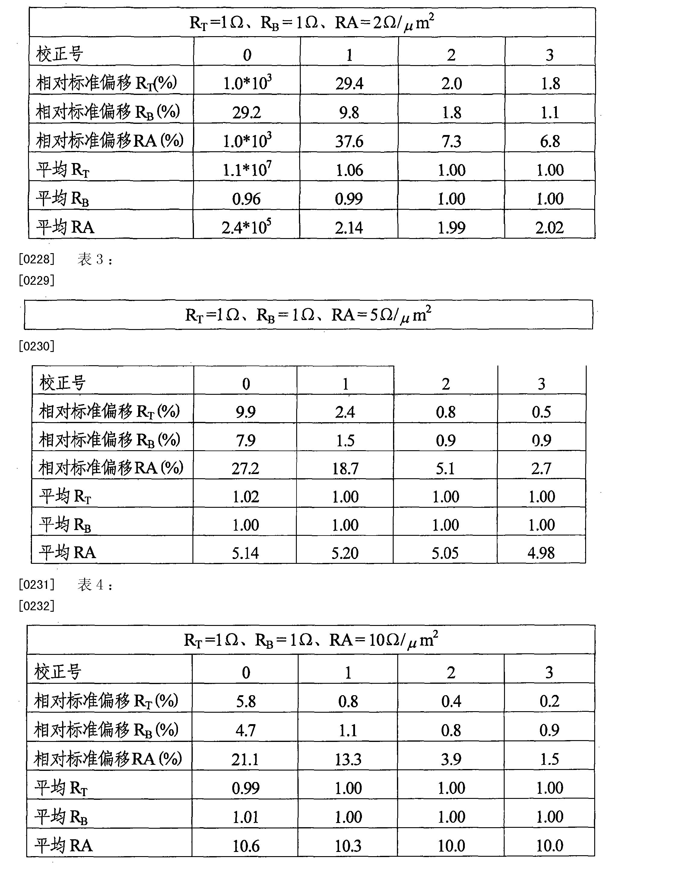 Figure CN101331403BD00161