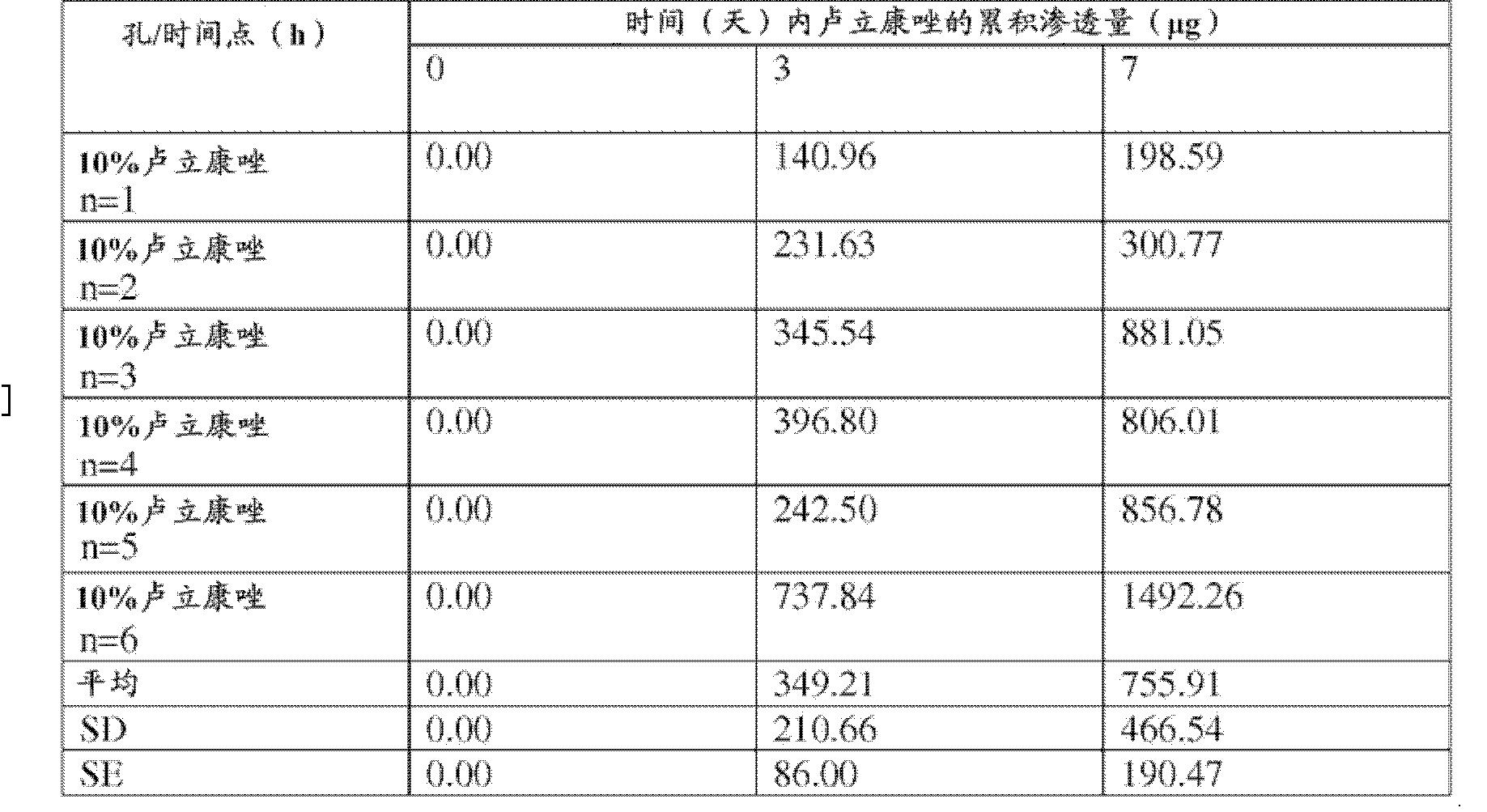 Figure CN102395274BD00681