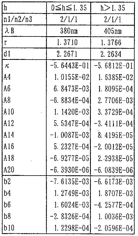Figure 112010062019979-pat00009