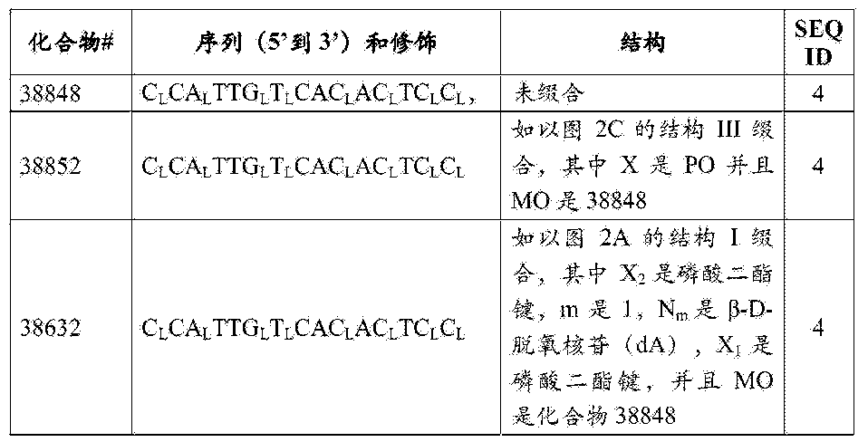 Figure CN105164261AD00531