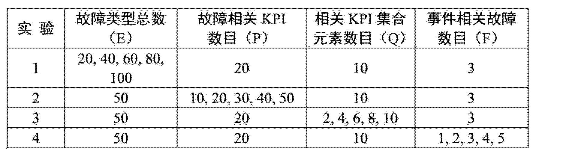 Figure CN101964985BD00111