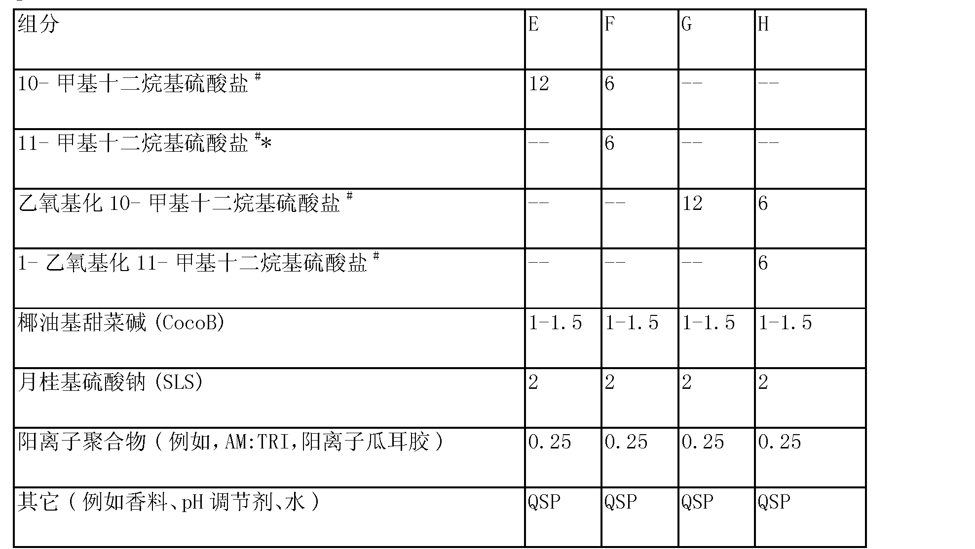 Figure CN103687583AD00152
