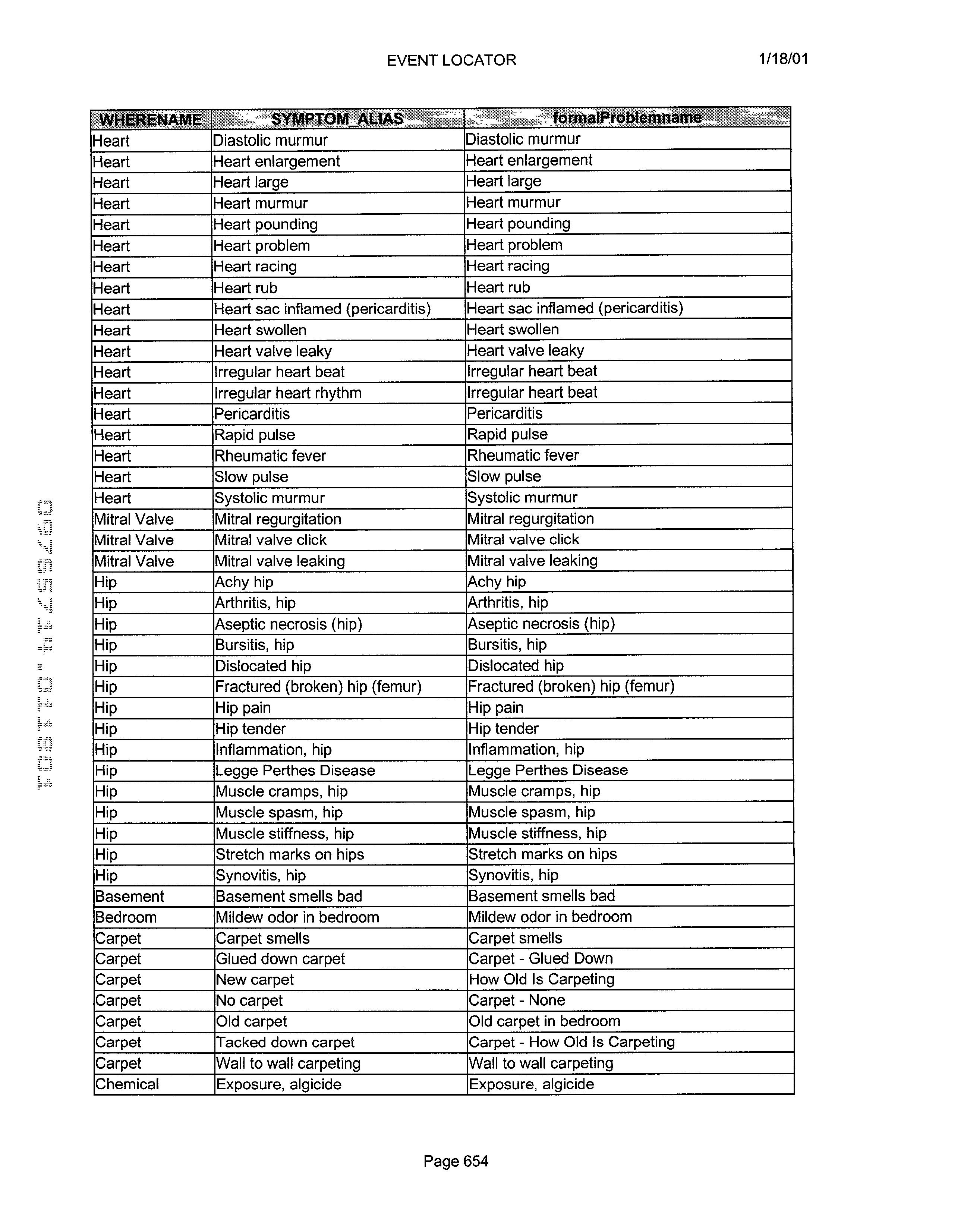 Figure US20030061072A1-20030327-P00655