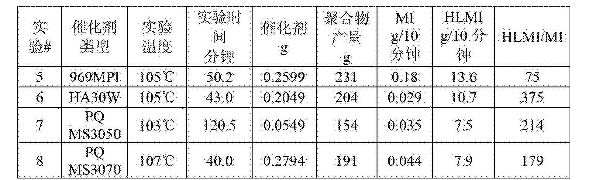 Figure CN103130933BD00121