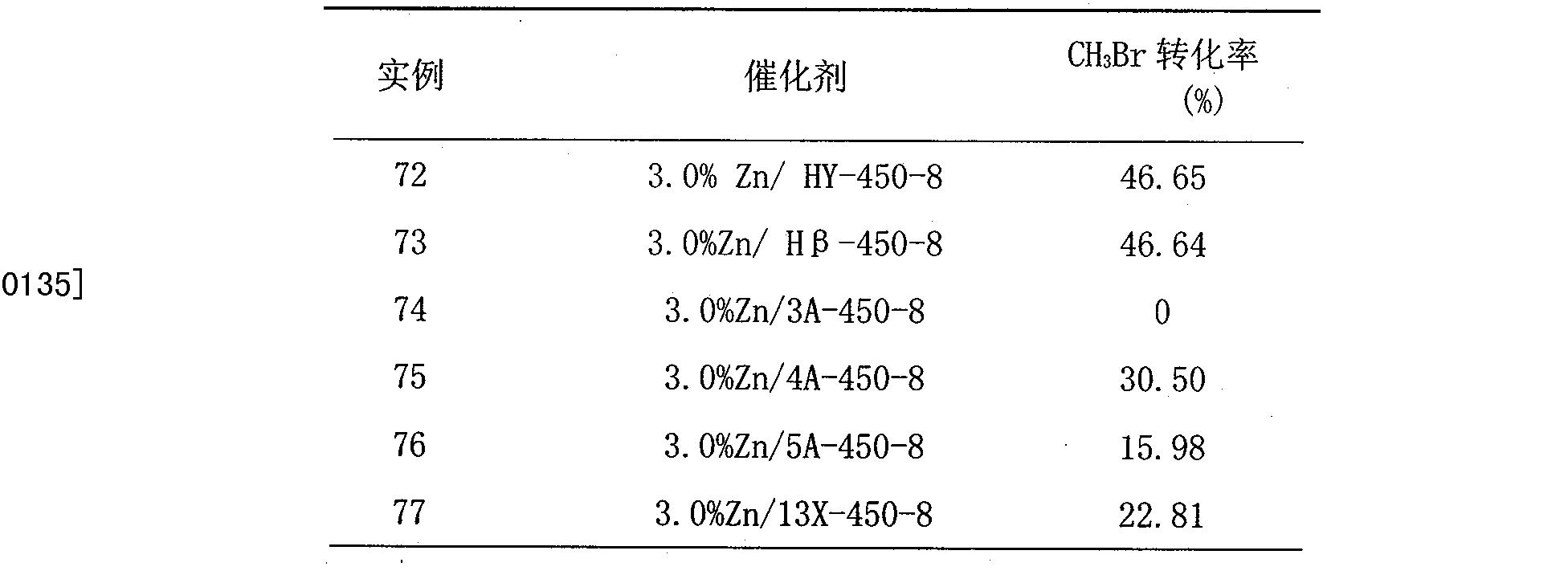 Figure CN101284232BD00161