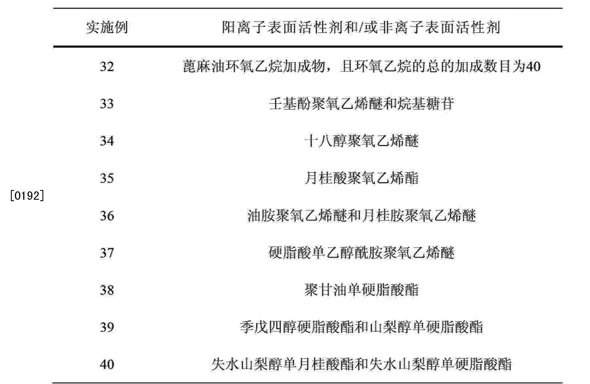 Figure CN103113781BD00171