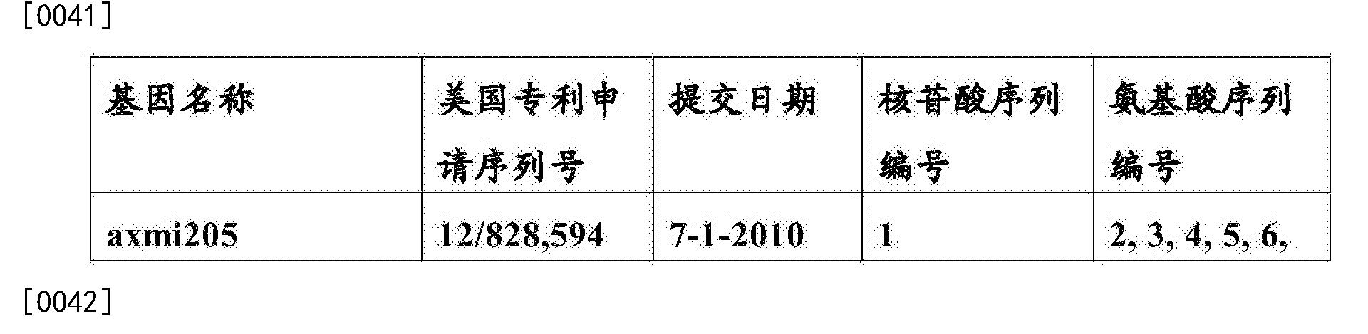 Figure CN103298341BD00061