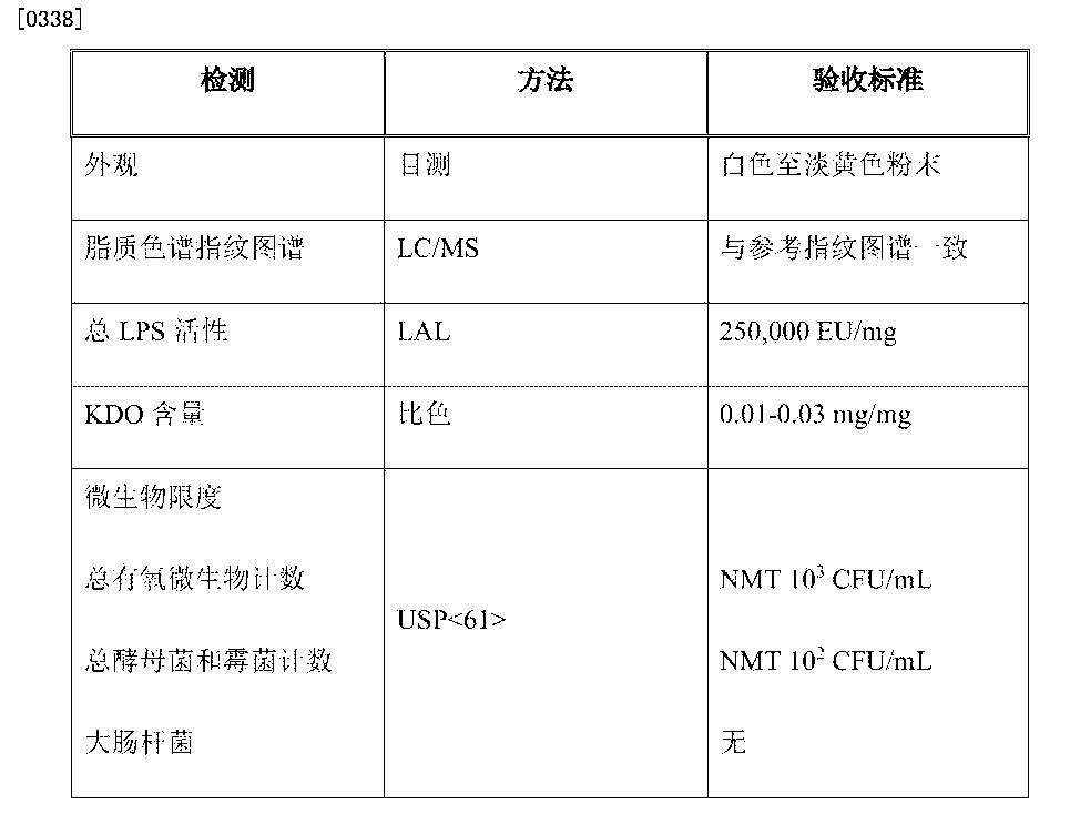 Figure CN105188741AD00871