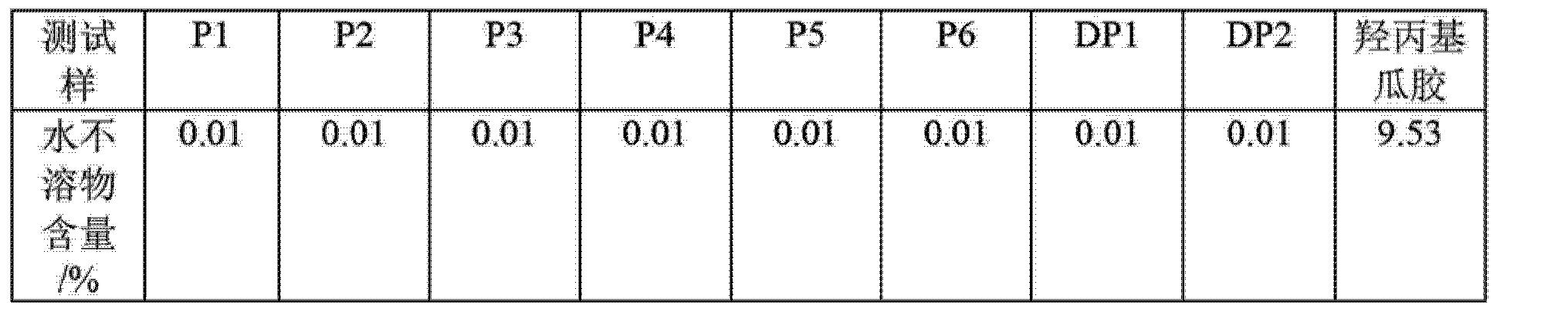Figure CN104250339AD00281