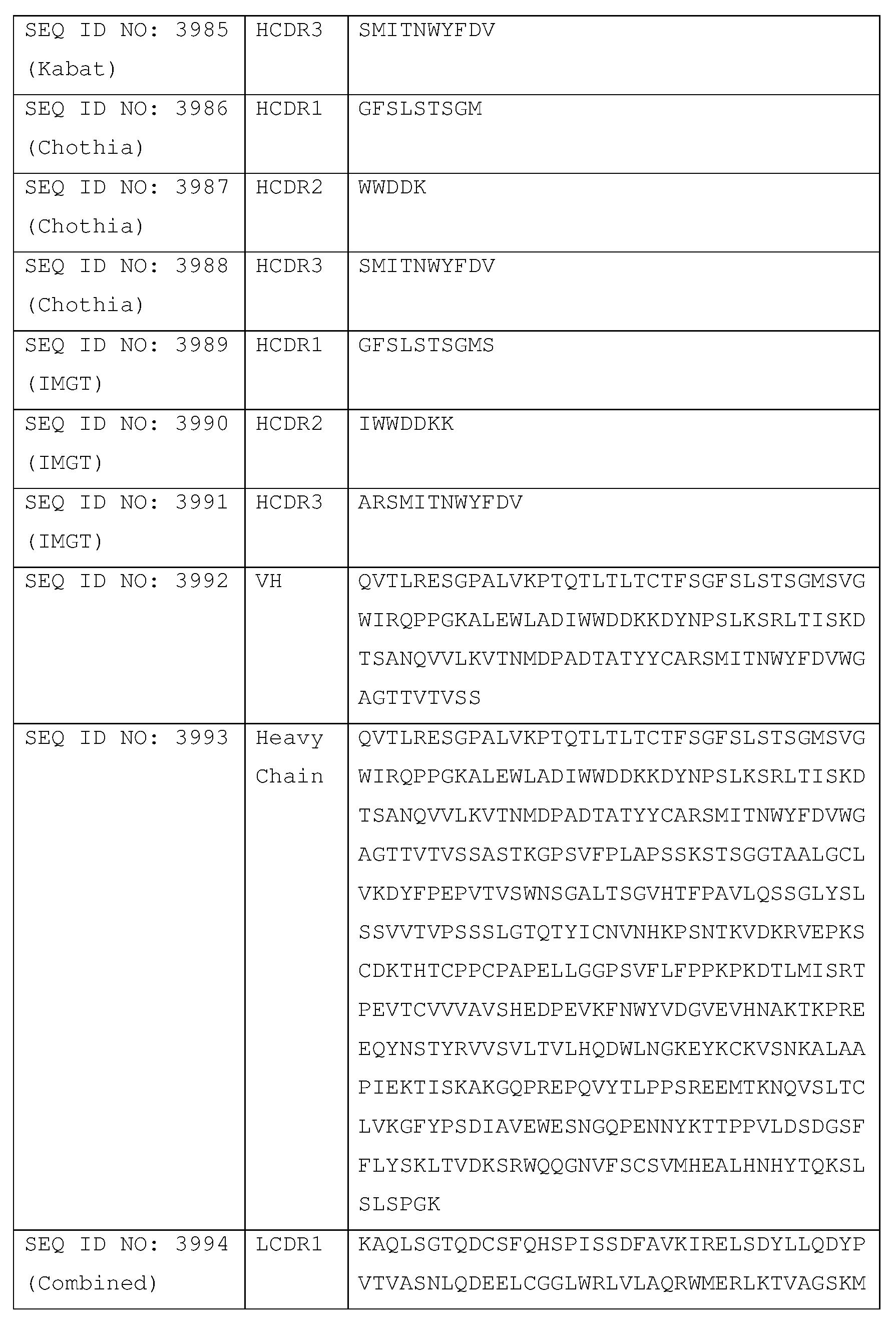 Figure imgf000582_0001