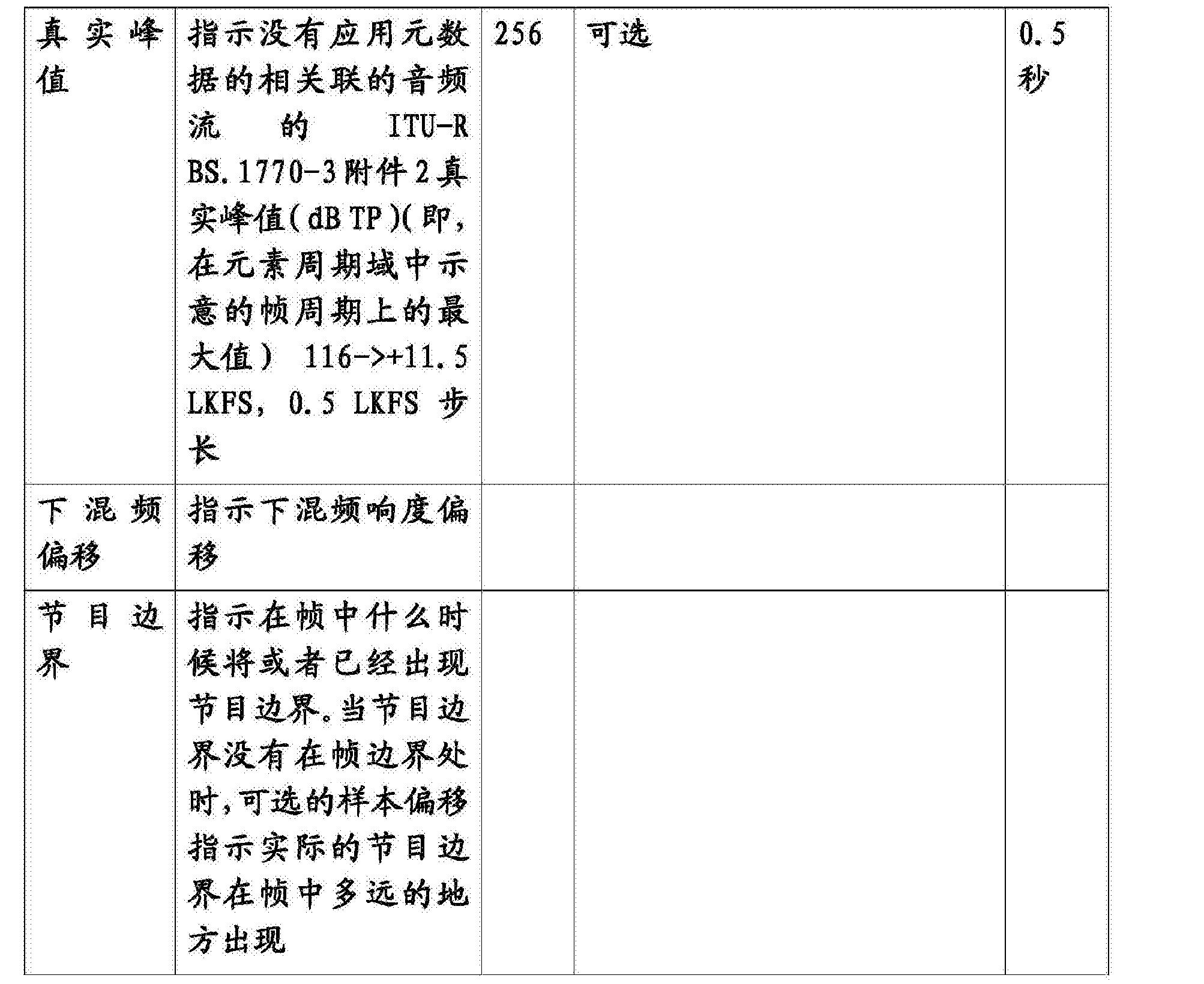 Figure CN104737228BD00291