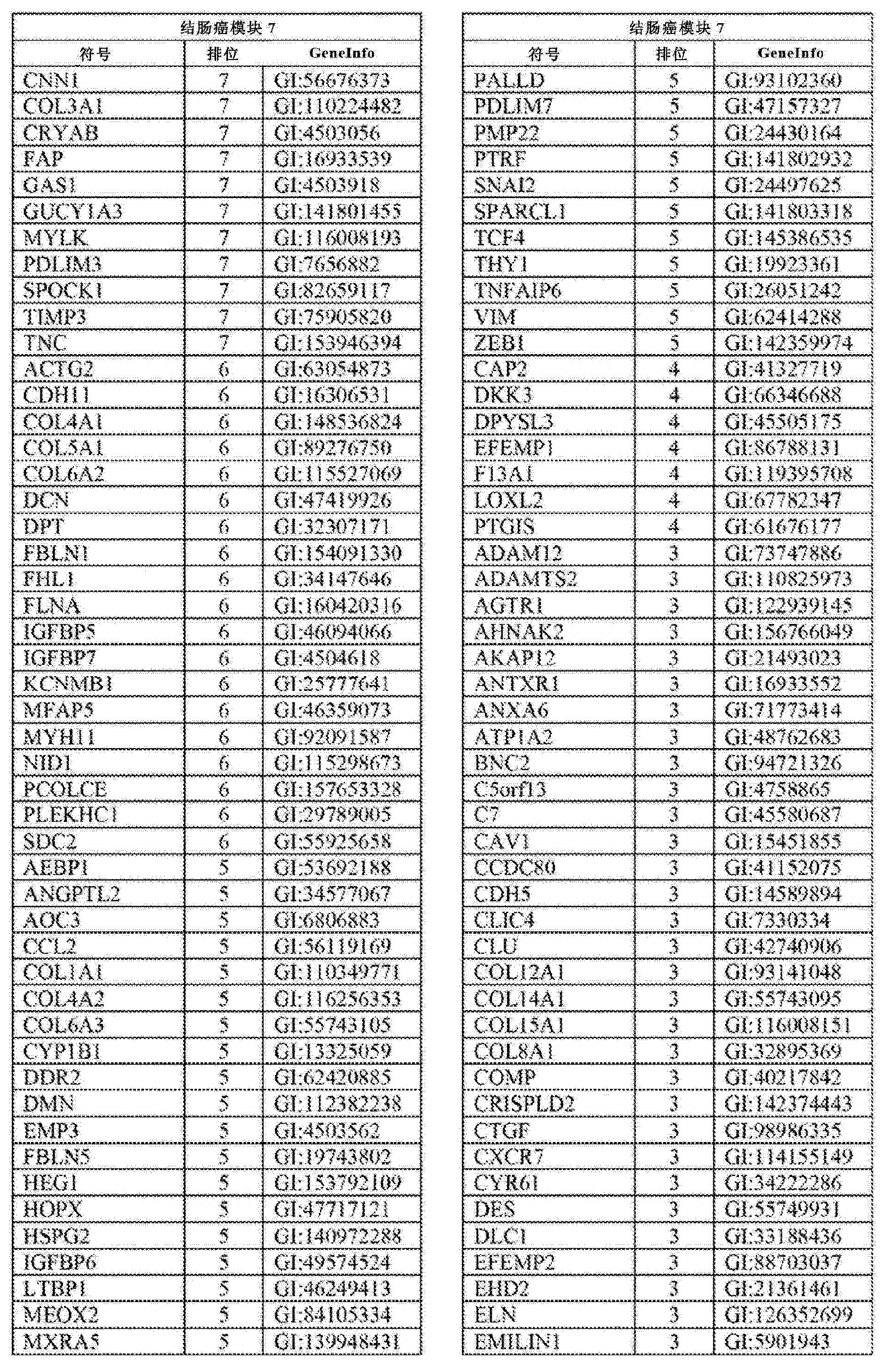 Figure CN102858999AD01101