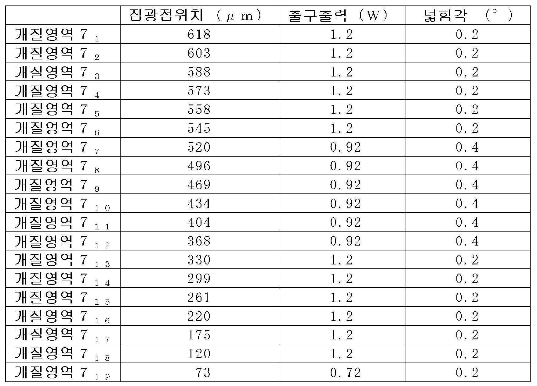 Figure 112013054058213-pat00002