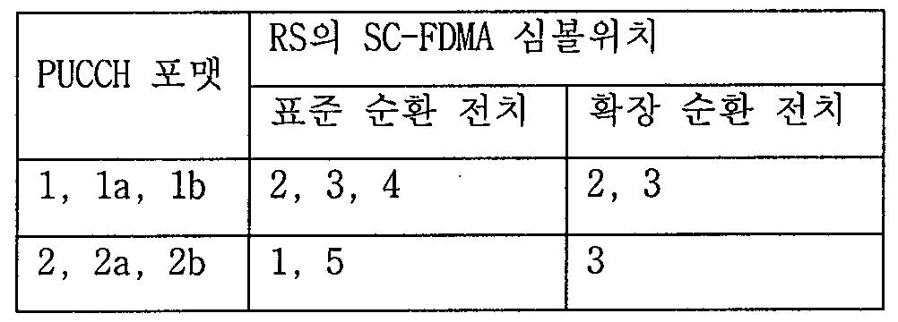 Figure 112011500627815-pat00016