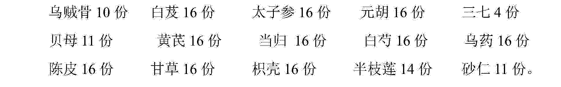 Figure CN104225441AD00062