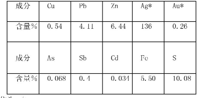 Figure CN101643857BD00051