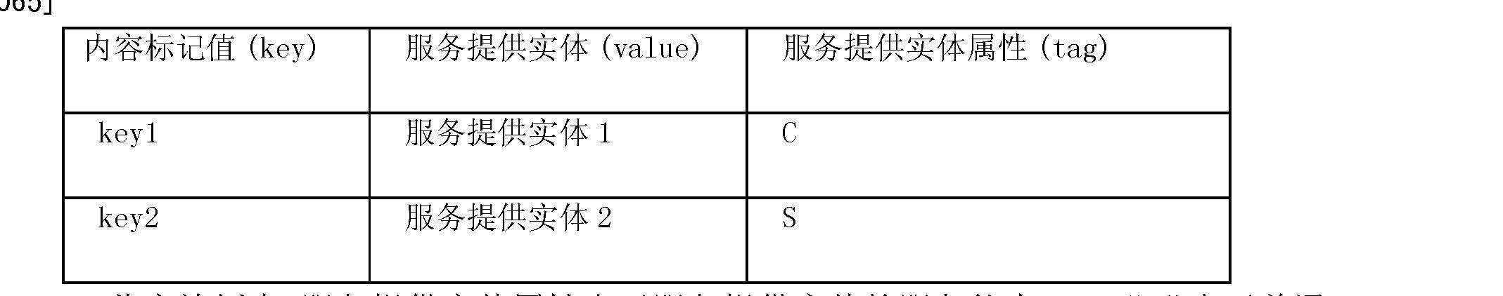 Figure CN101616169BD00091