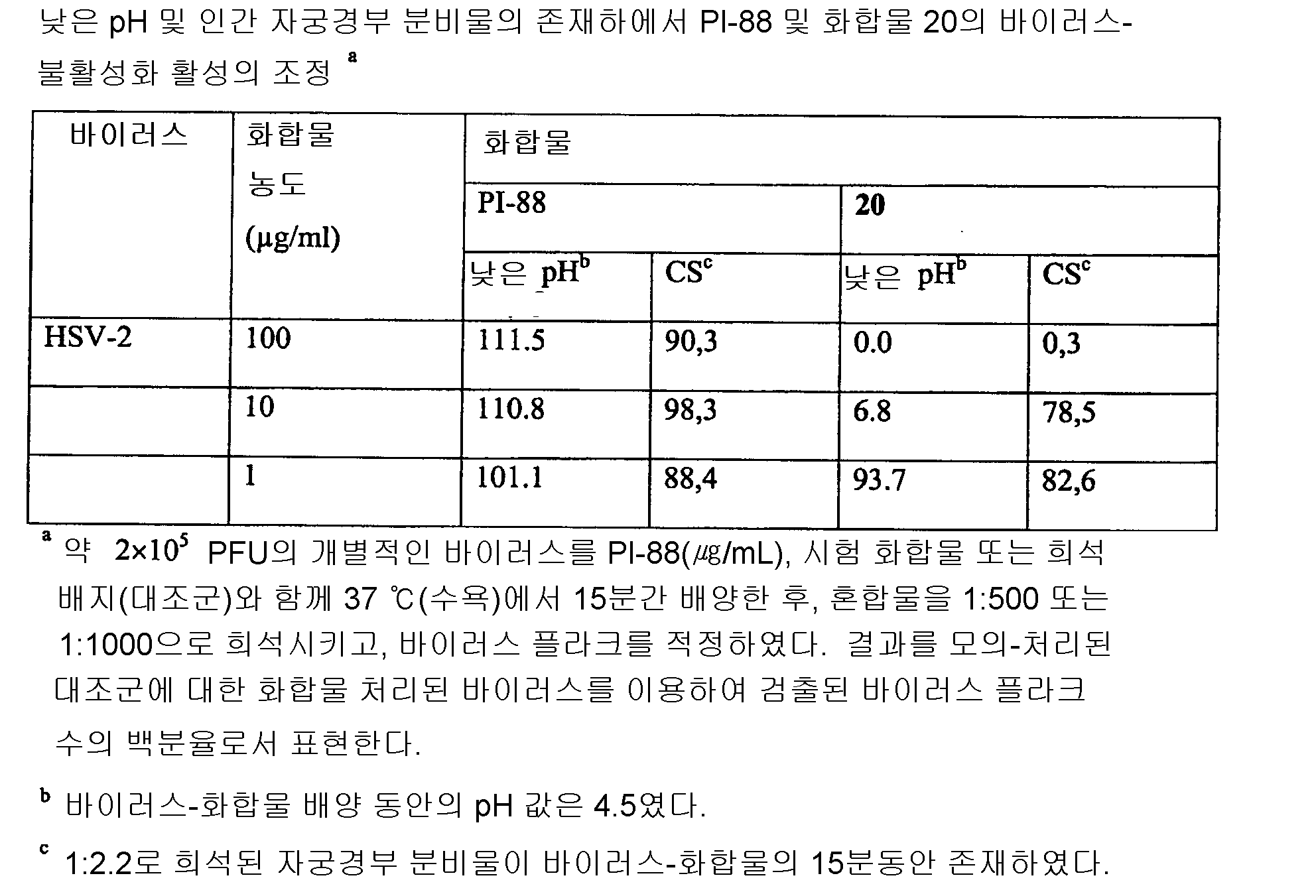 Figure 112010030721277-pct00101