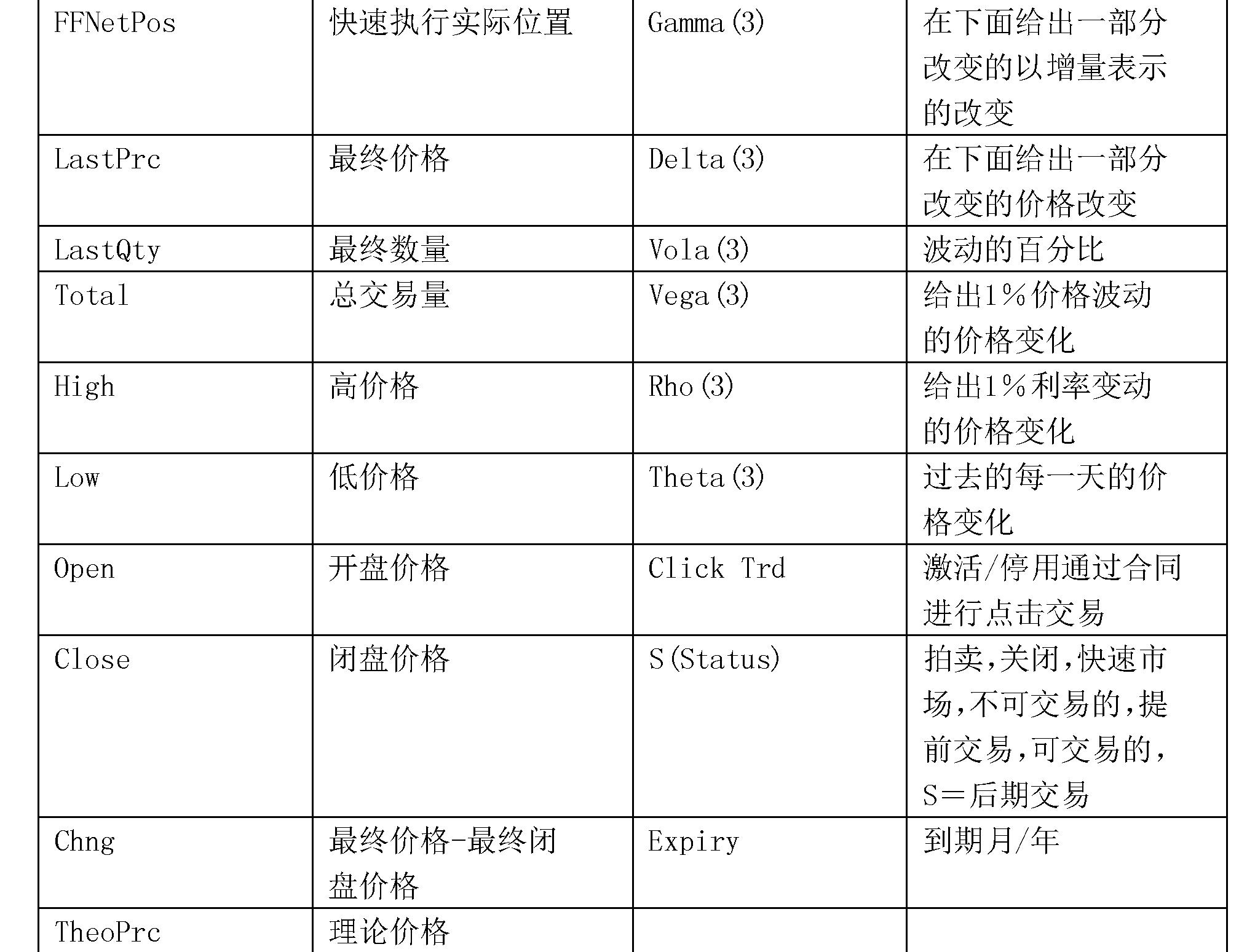 Figure CN101430784BD00091