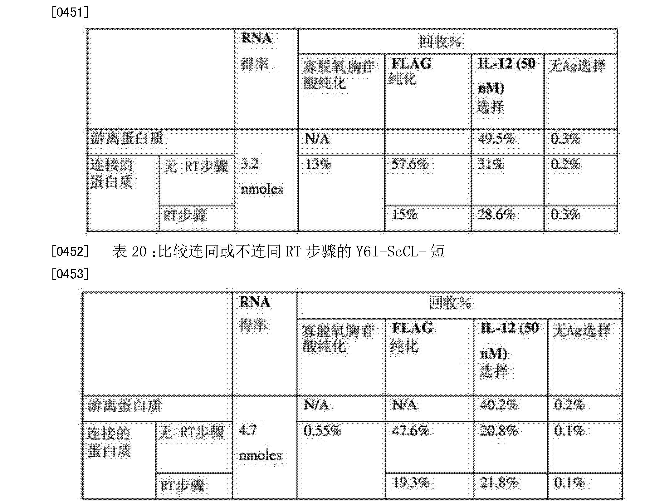 Figure CN102227638BD00411
