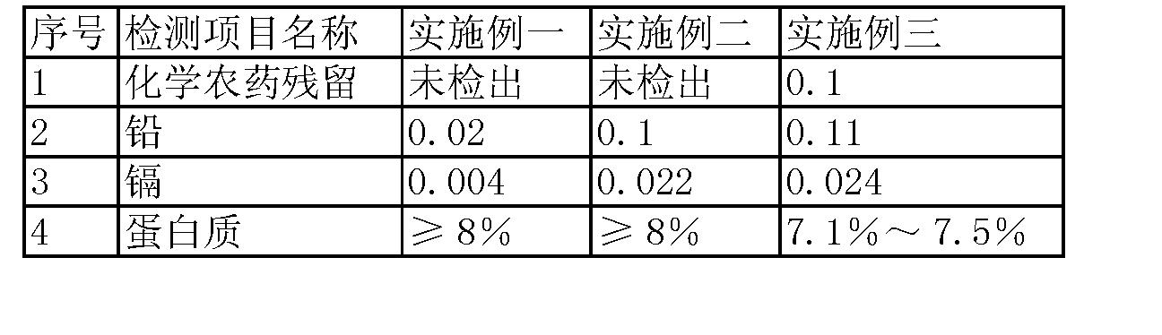 Figure CN103355071AD00061